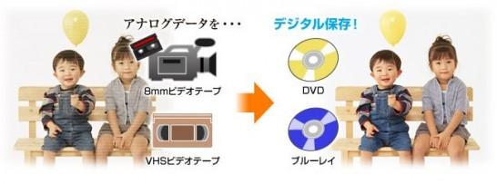 GV-USB2/HQ